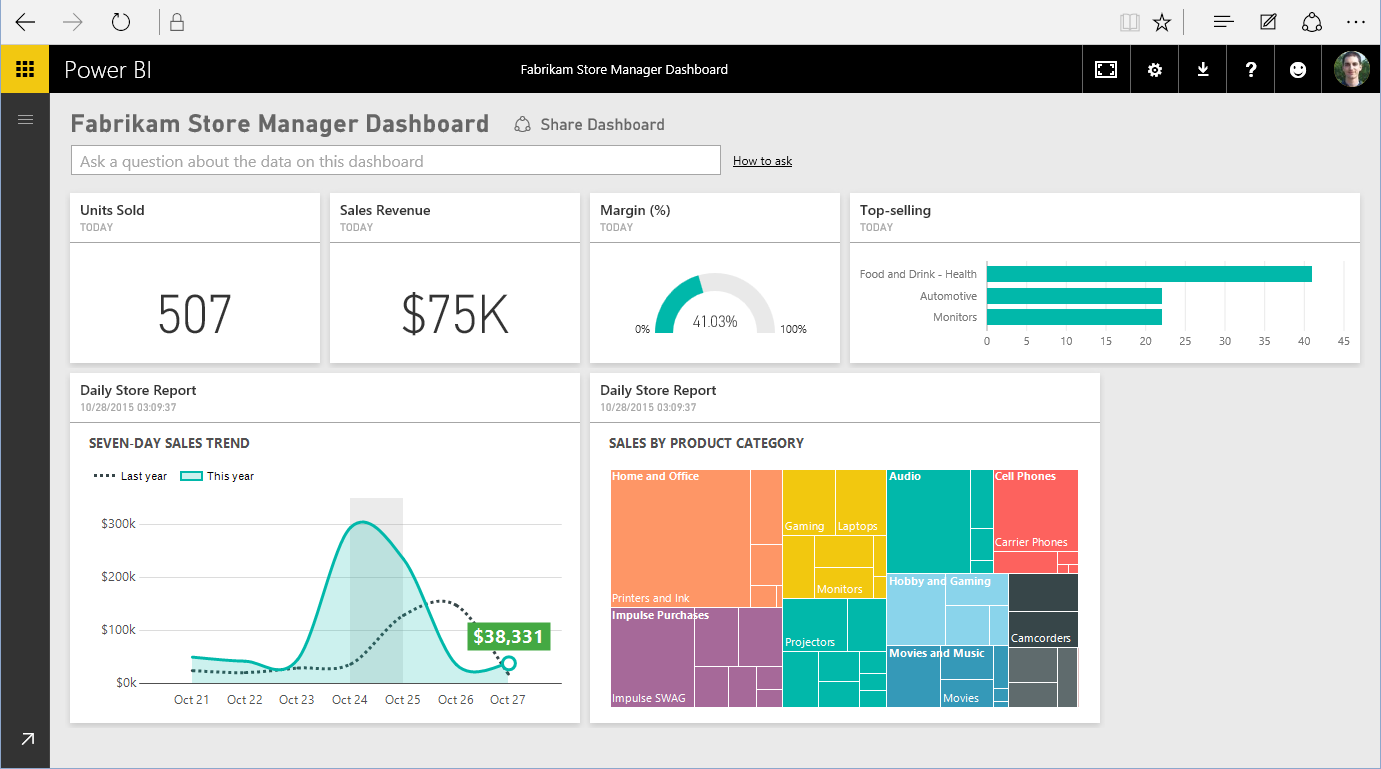 Screenshot Microsoft SharePoint Insights